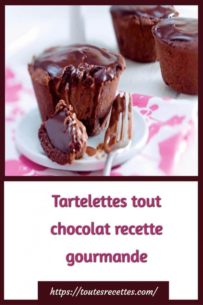 Comment préparer les Tartelettes tout chocolat