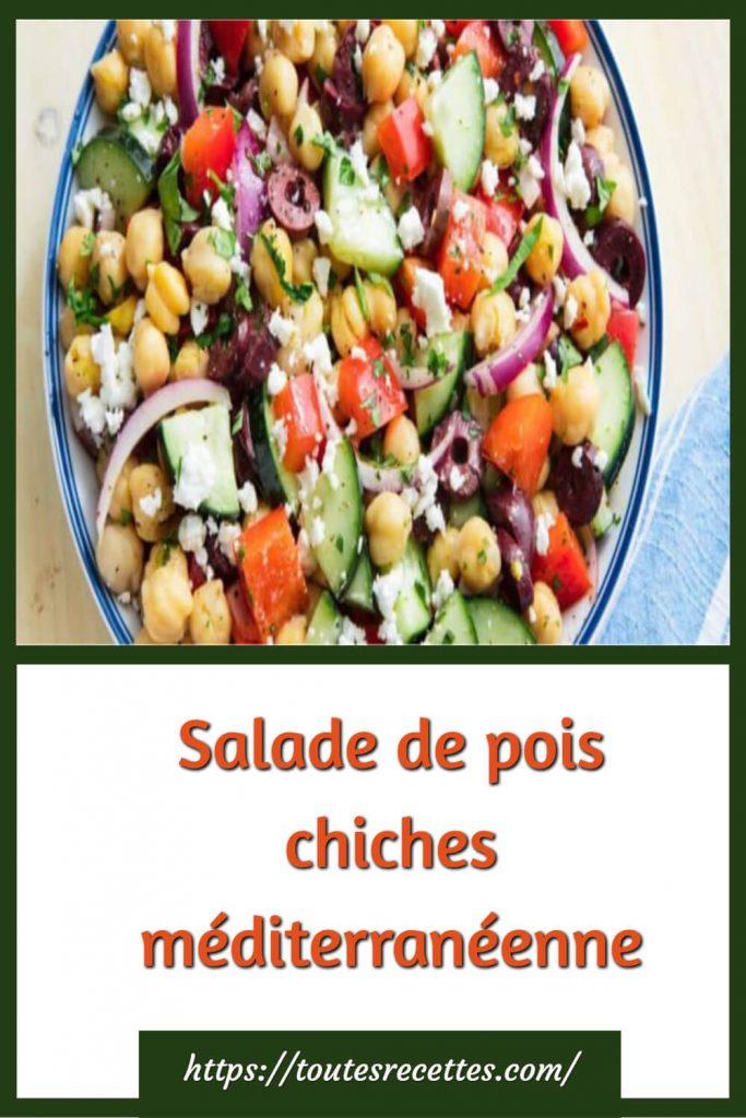 Comment préparer la Salade de pois chiches méditerranéenne