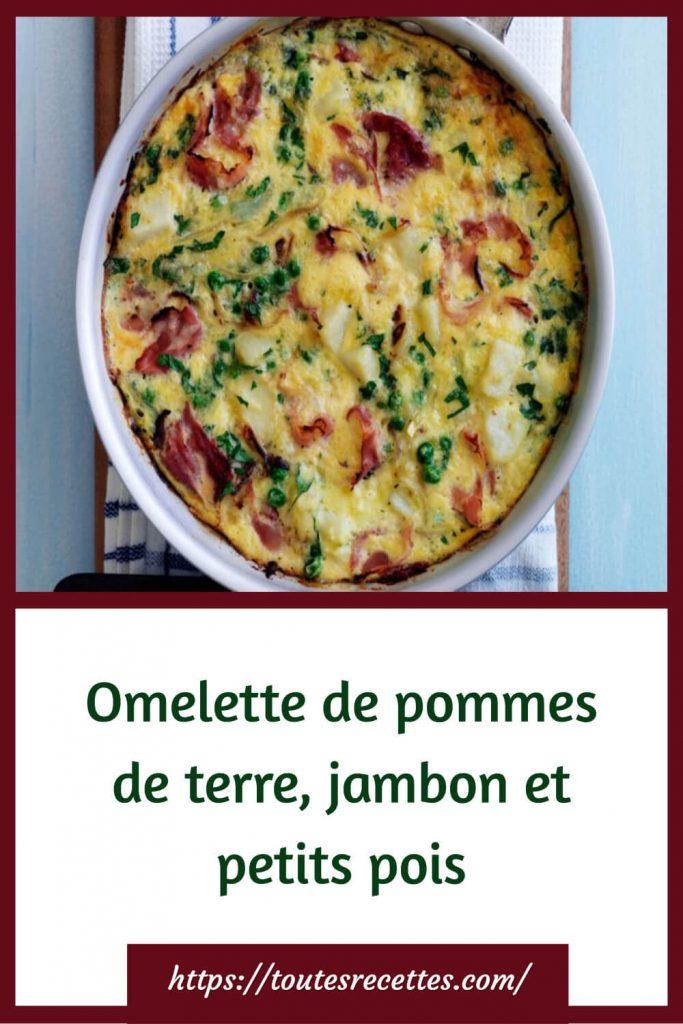 Comment préparer l'Omelette de pommes de terre, jambon et petits pois