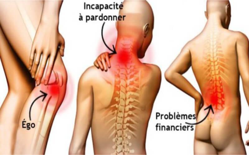 9 douleurs exprimées par le corps et qui sont sont en lien avec vos émotions