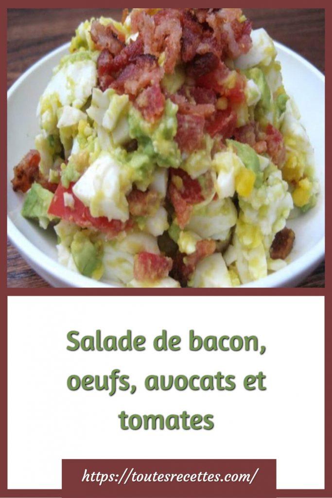 Comment préparer la Salade colorée de bacon, œufs, avocat et tomate