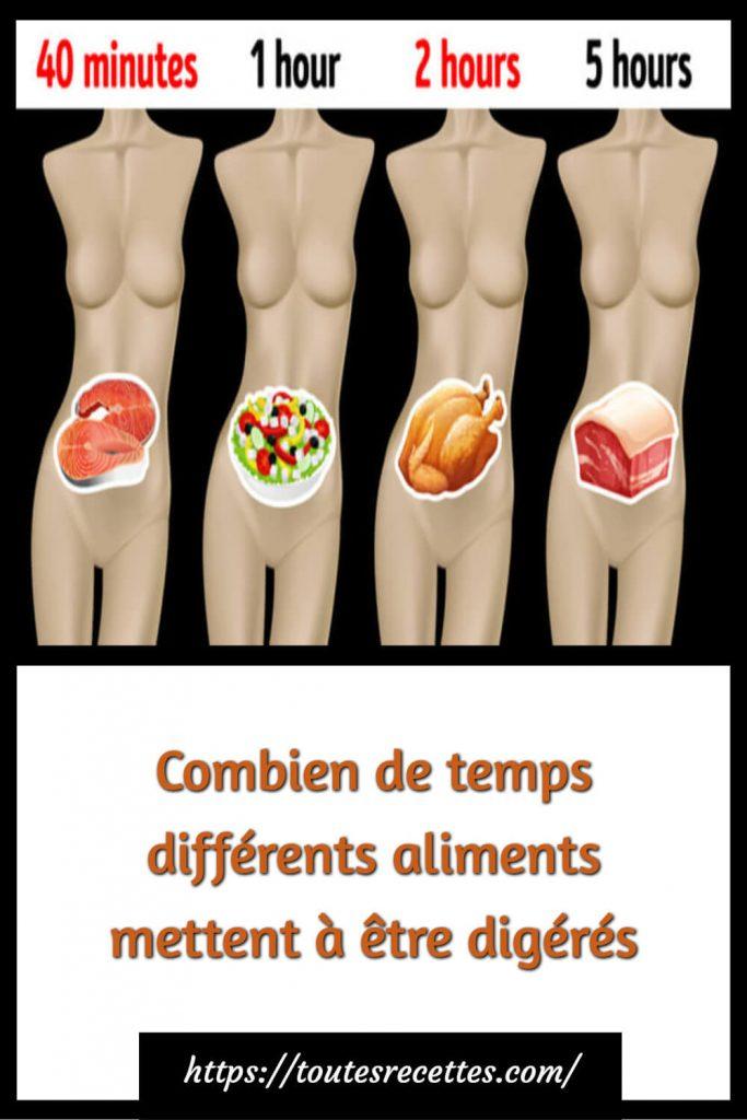 Combien de temps différents aliments mettent à être digérés